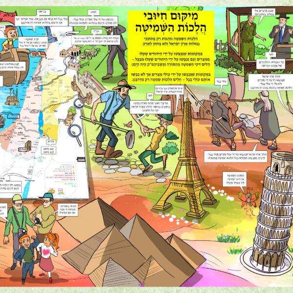 עולי מצרים/עולי בבל - גבולות הארץ לעניין שמיטה